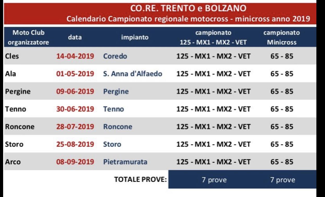 Calendario Regionale Sicilia.Calendario Motocross Regionale 2019 Fmi Comitato Regionale